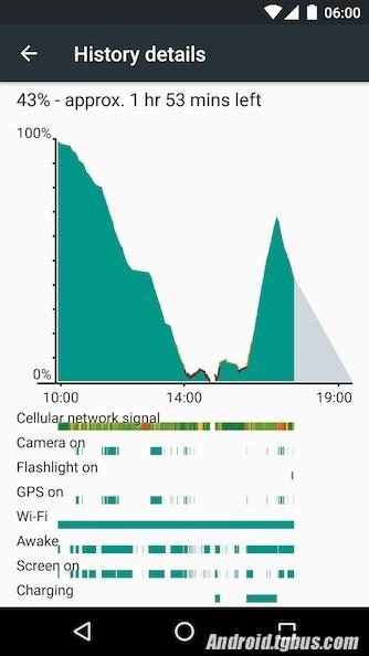 Android6.0新功能曝光功:可查看摄像头使用记录[多图]