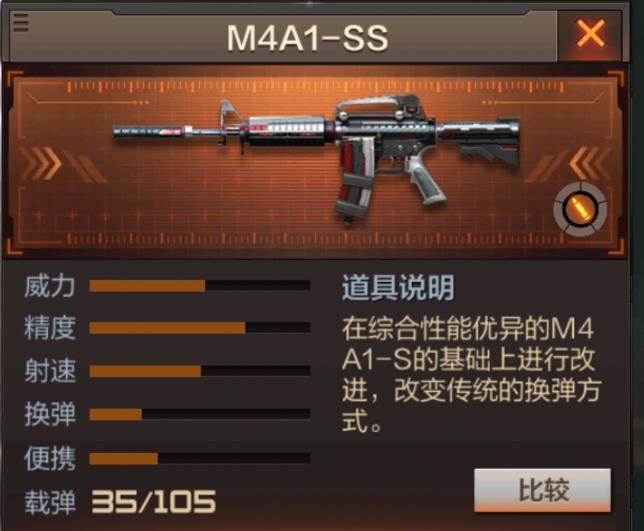 穿越火线枪战王者免费、永久M4A1-SS刷枪教程[图]