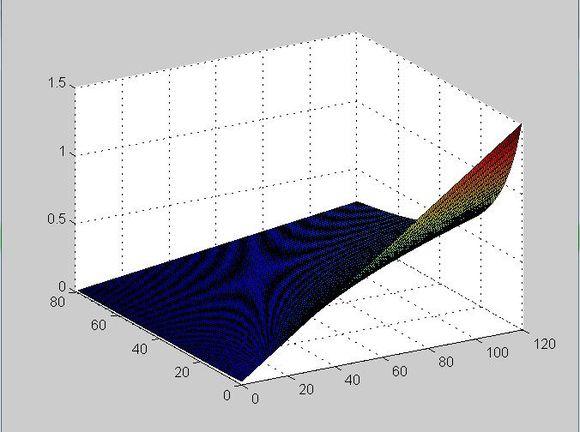 逆熵3rd暴击和会心换算比例计算说明[多图]