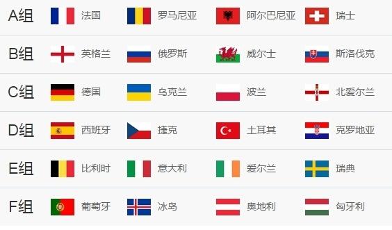 2016欧洲杯十六强对阵赛程完整版[图]
