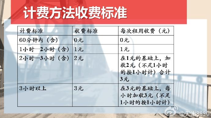 天津公共自行车怎么收费?天津公共自行车收费标准介绍[图]