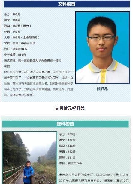2017北京高考状元是谁?2017北京高考状元分数详情[多图]