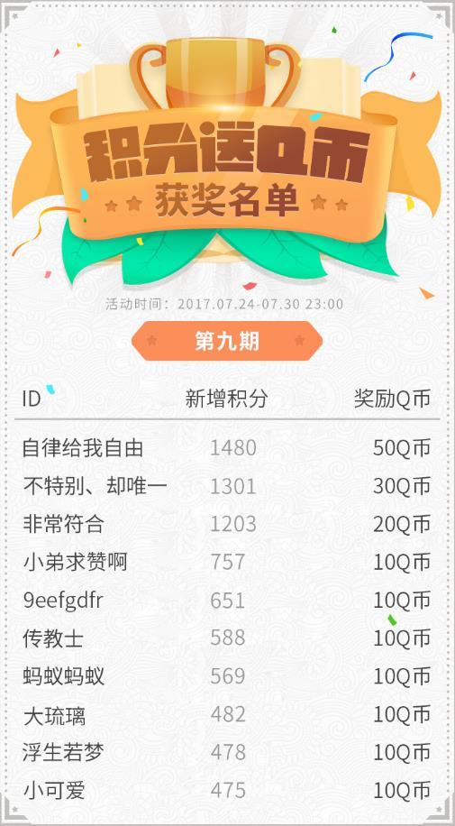网侠手游宝积分送Q币第9期获奖名单[图]
