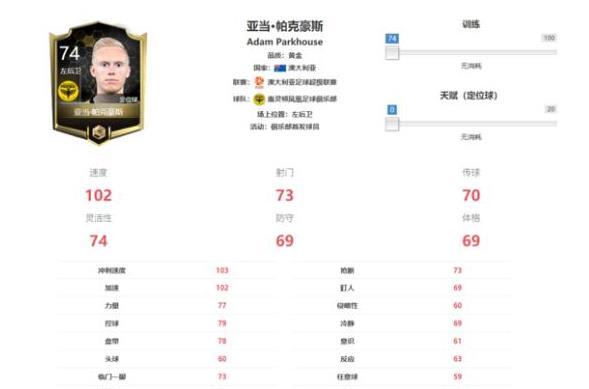 FIFA足球世界后卫球员排行榜 后卫球员选择推荐[多图]